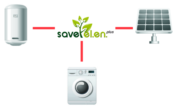 Save El En Energy Plus - Centralina solare per lavatrici